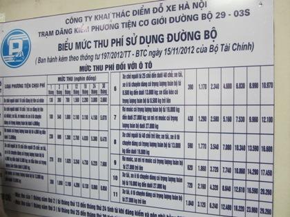 Muc thu phi bao tri duong bo o to - xe tai - xe may chuyen dung